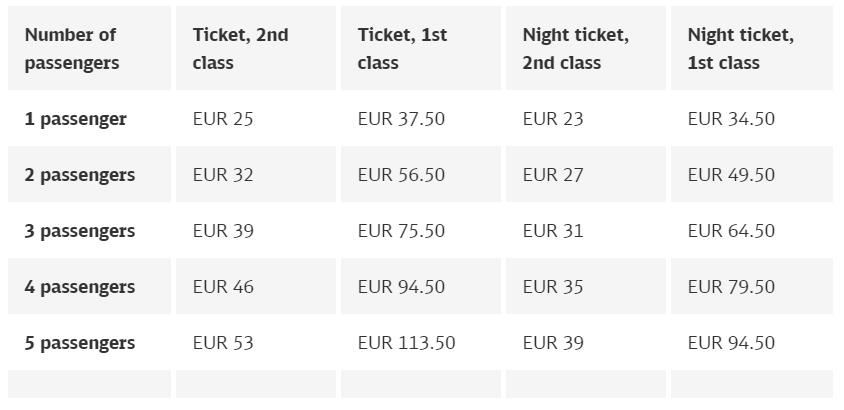 bayern ticket cost 2020